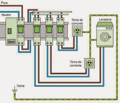 Instalaciones el ctricas mcm instalaciones el ctricas mcm for Como conectar una ducha electrica