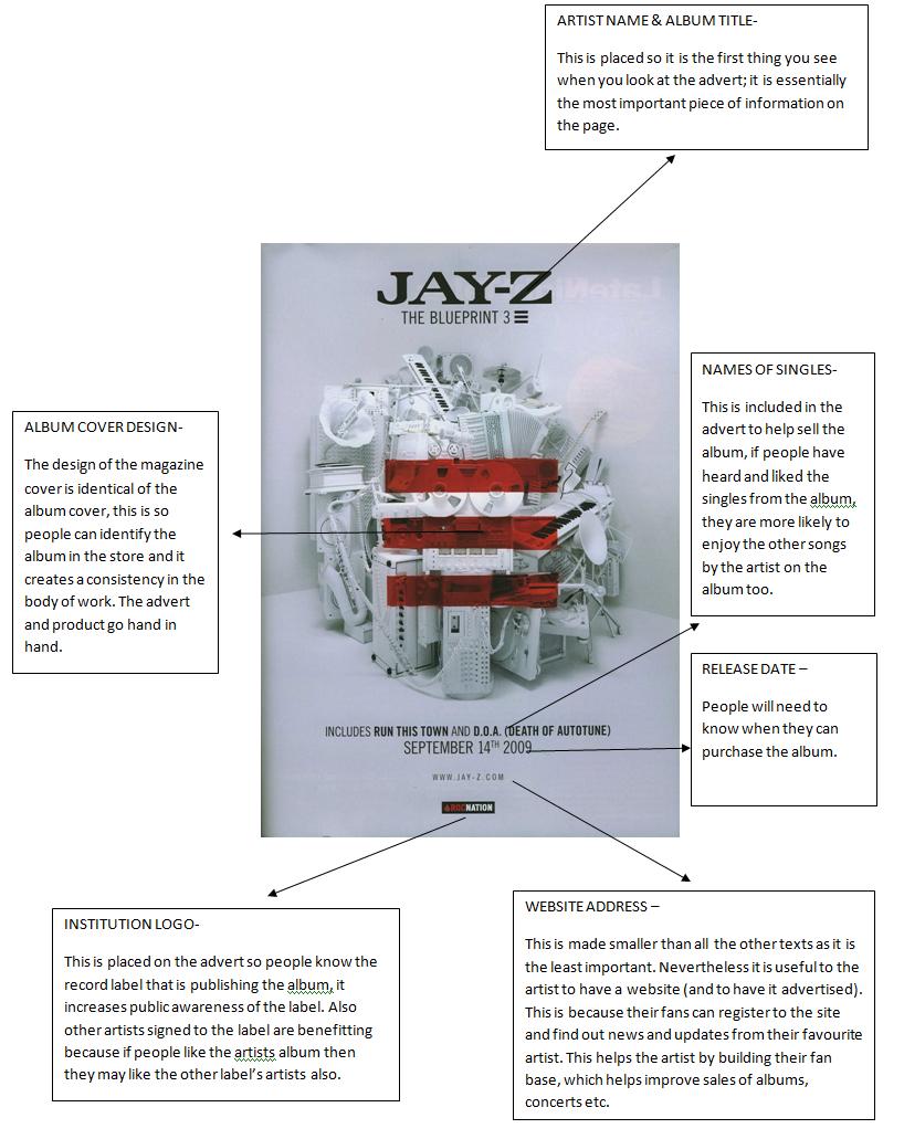 Blog archives lostcafe jay z blueprint 3 album mp3 download malvernweather Choice Image