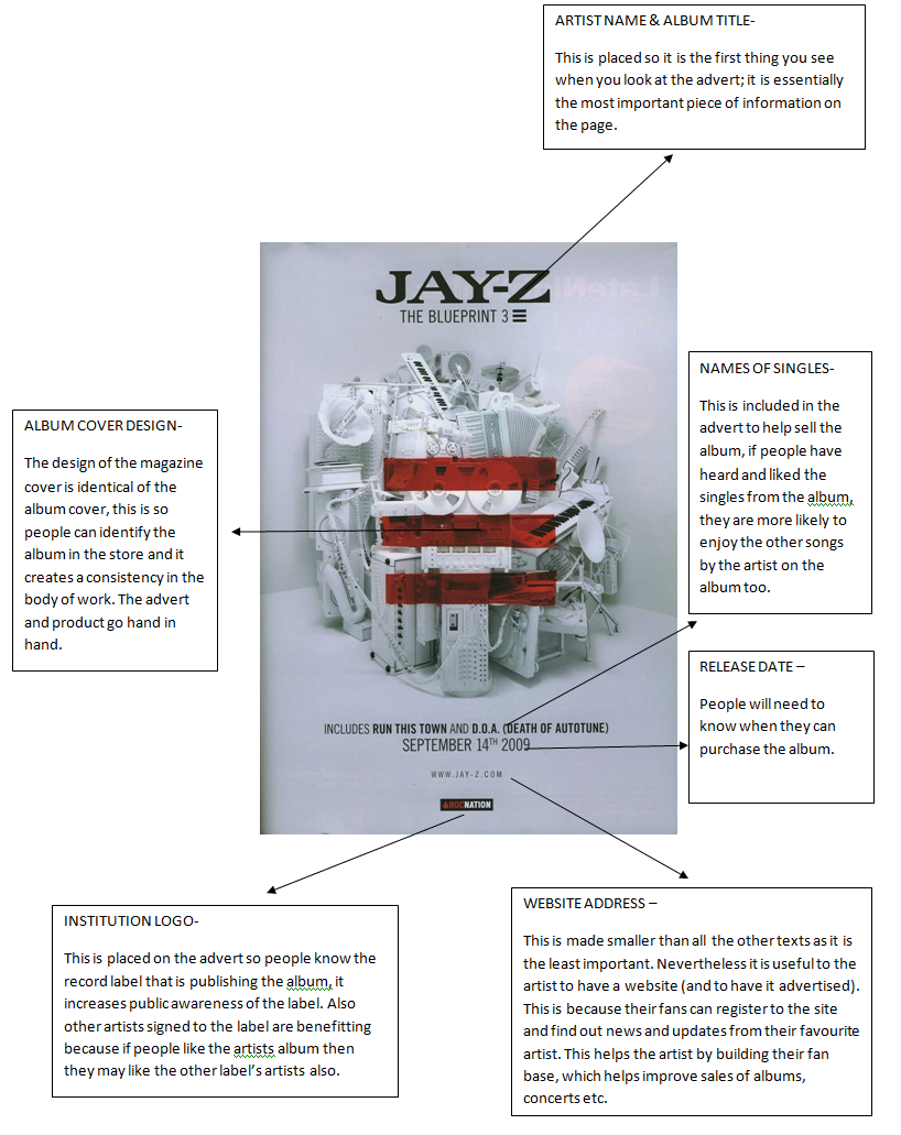 A runaway production february 2013 research magazine advert textual analysis jay z the blueprint 3 malvernweather Gallery