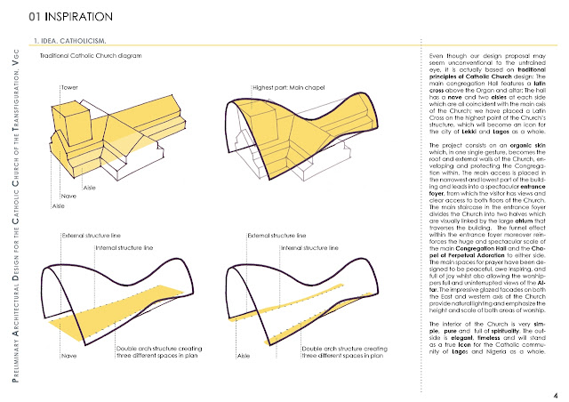 Shape description for new modern church