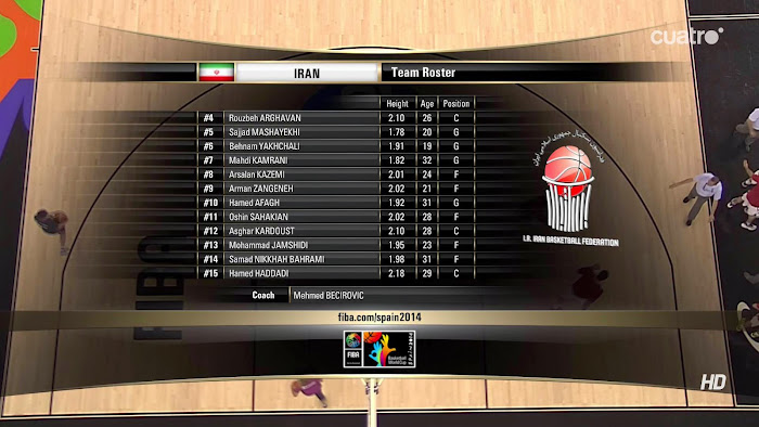 Download FIBA World Cup 2014 Group A - Spain vs Iran - August 30, 2014