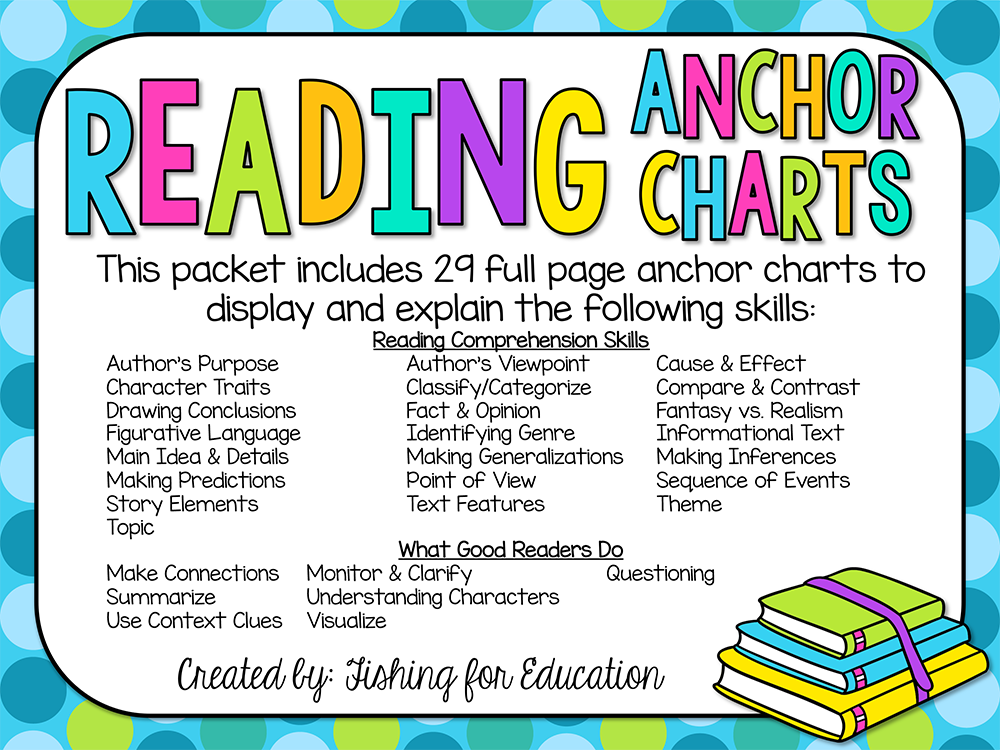 Fishing For Education Reading Anchor Chart