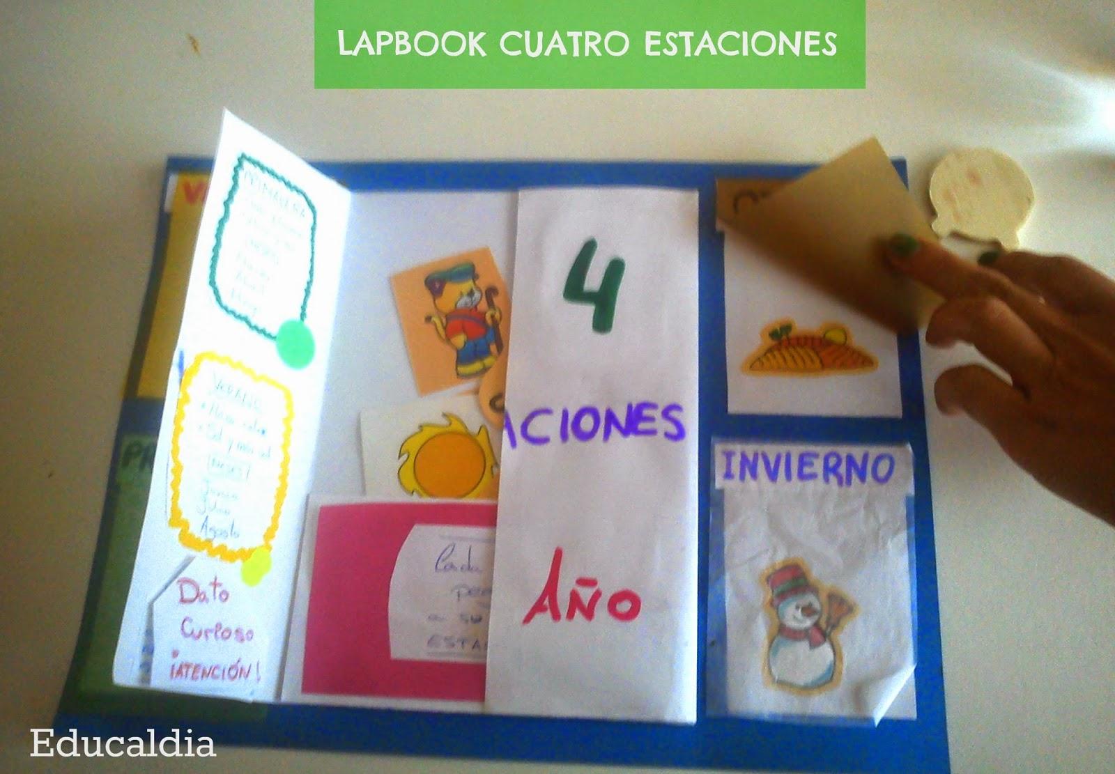 lapbook, homeschooling