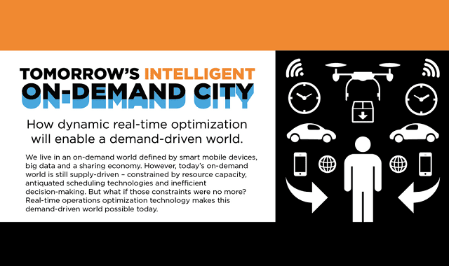 Tomorrow's Intelligent On-Demand City