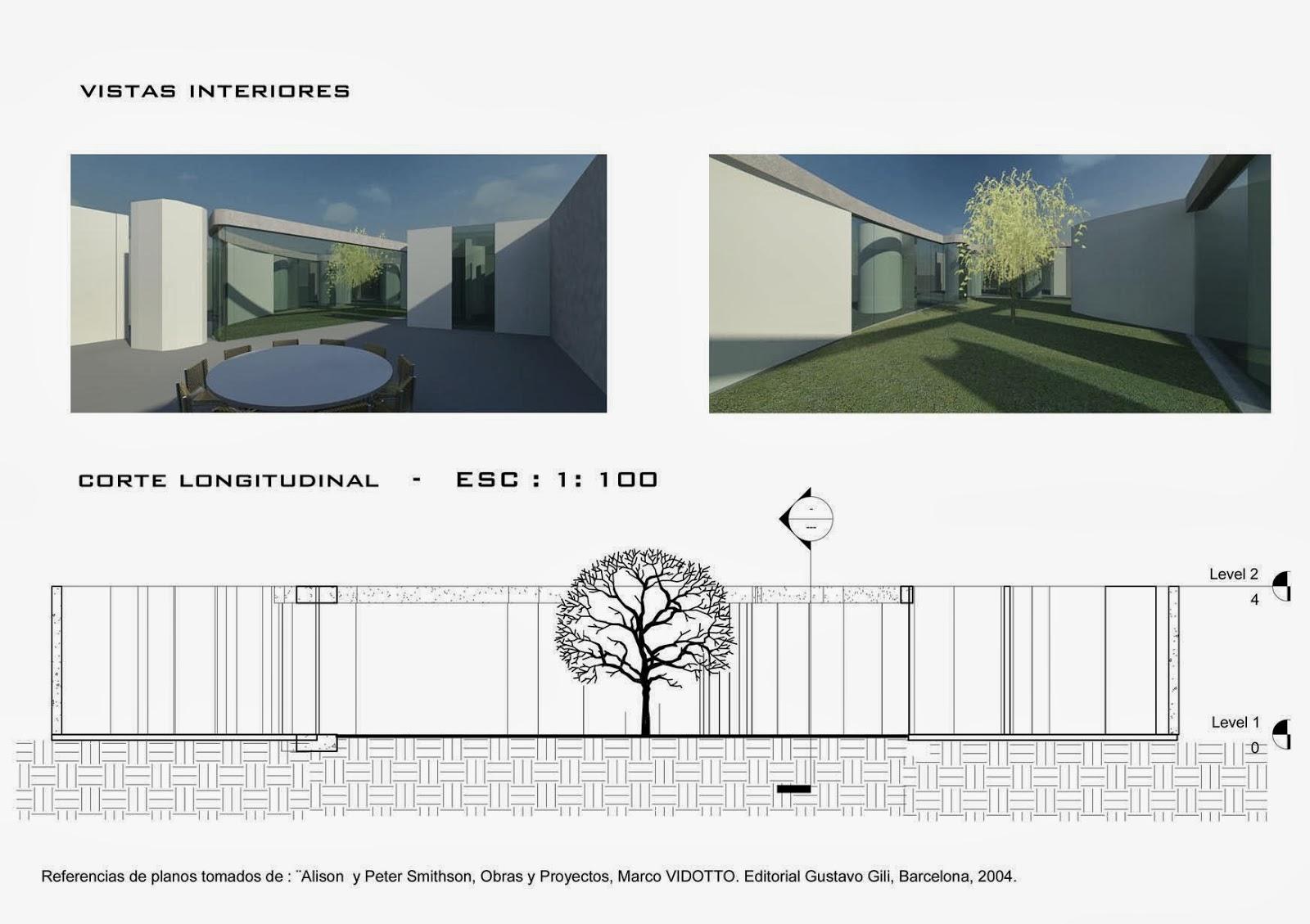 Historia De La Arquitectura Moderna Casa Del Futuro