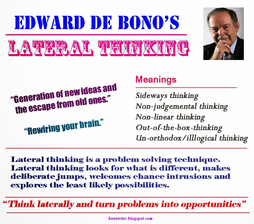 lateral thinking What do businesses need today a new way of thinking that opens a door they didn't even know existed a way of thinking that seeks a solution to an intractable.
