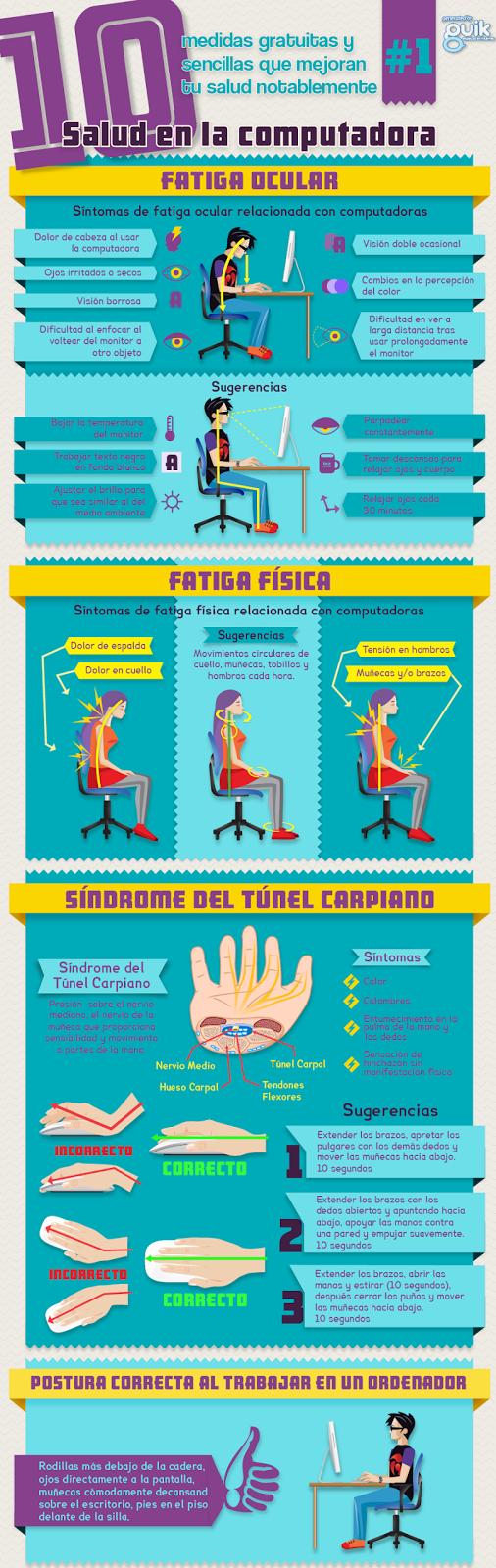 infografía consejos internet y salud para evitar el dolor 2013