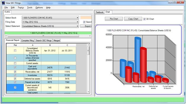 Viewing Financial Statements  The Fts Financial Statement Analysis
