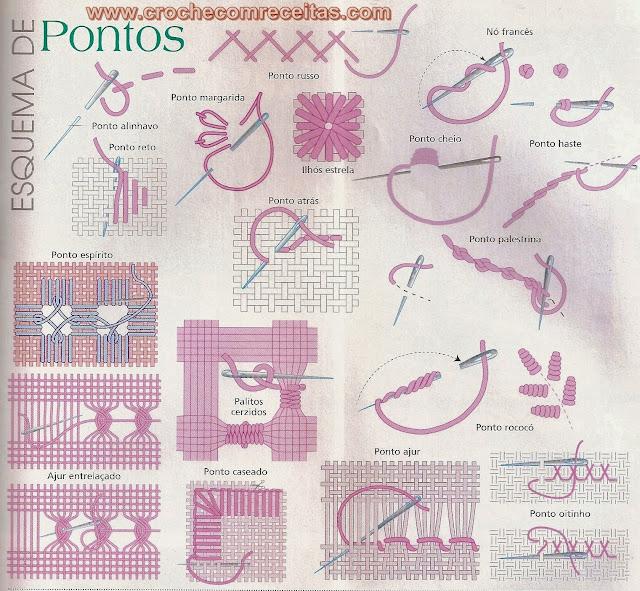 esquema de pontos para bordados em croche com receitas