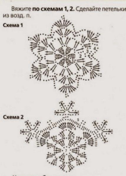 Stelle natalizie da appendere uncinetto - Sujets de noel au crochet gratuit ...