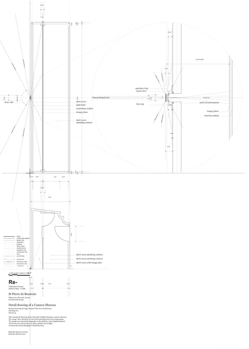 Atelier Re Femi Hinson And Michelle Ramirez Camera Obscura Diagram Beauvais Design First Constructive System Approach Lens Detail