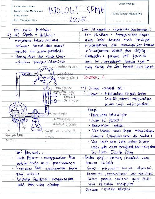 Atarimae Kunci Jawaban Biologi Spmb 2005
