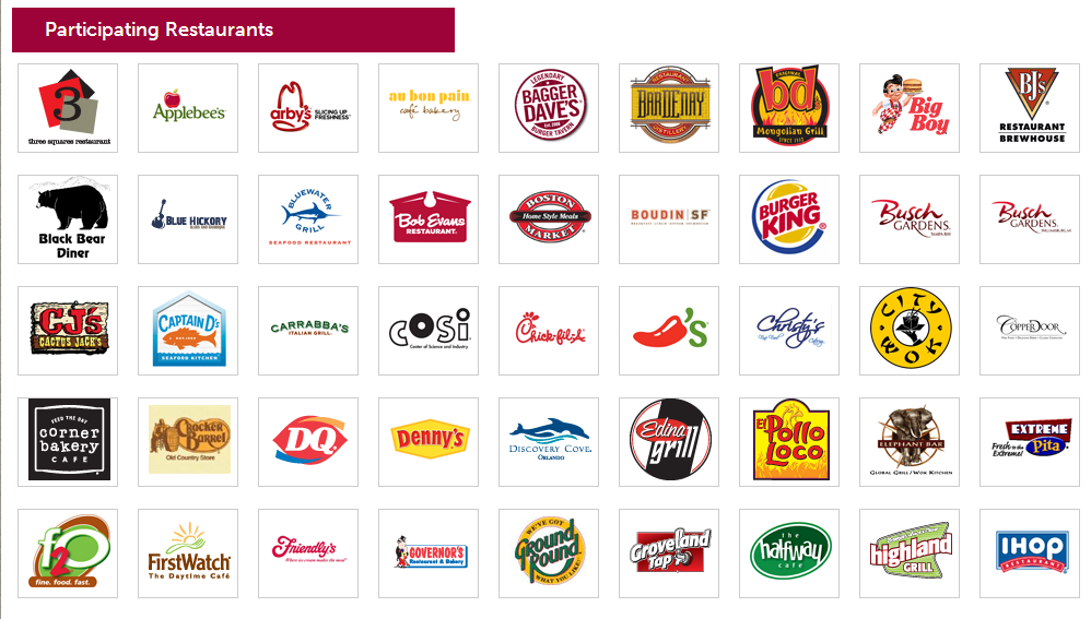 What Fast Food Restaurants Are Near Me