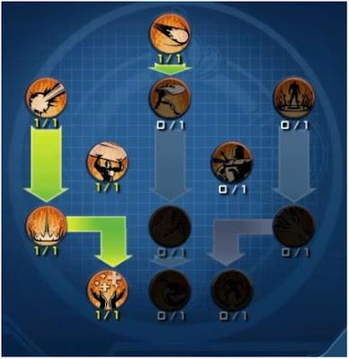 todo dc universe online guia fuego DPS build talentos poderes habilidades ignicion