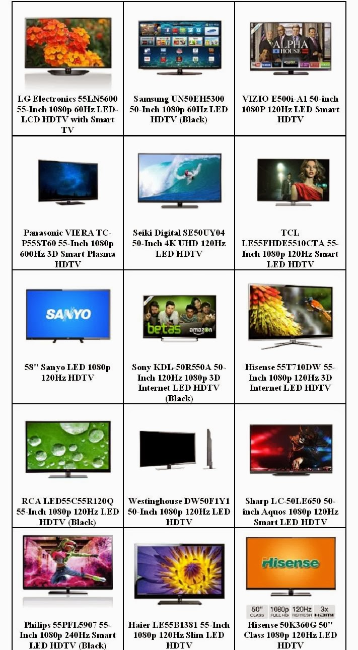 Best LED HDTVs Display Size 50 to 59 Inches