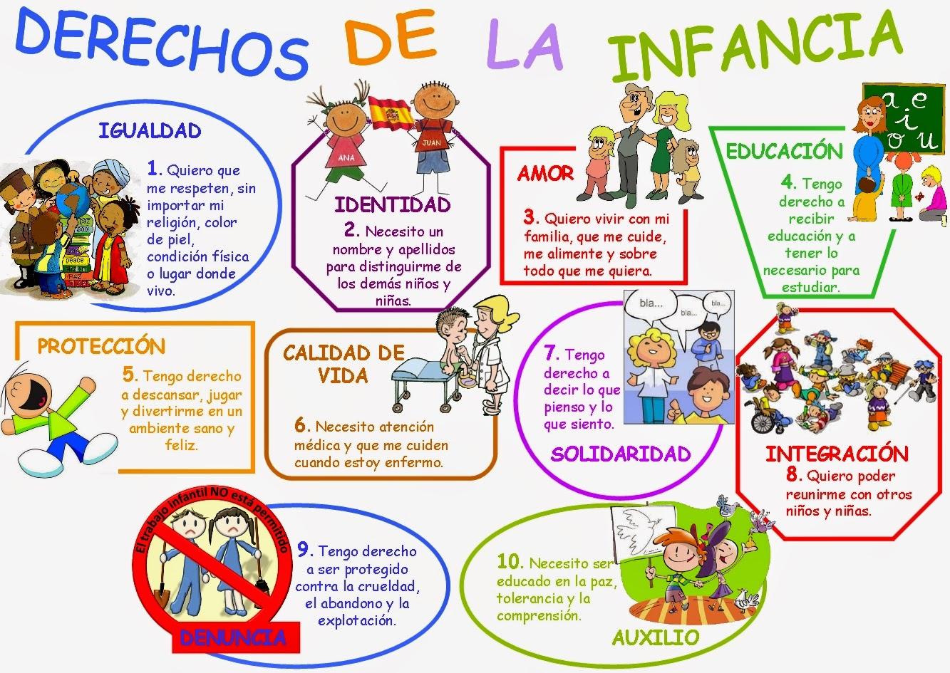 25º aniversario de la Convención sobre los Derechos del Niño