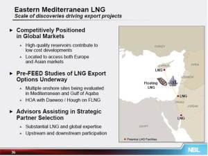 Ηλίας Κονοφάγος, Νίκος Λυγερός - Πλωτό Σύστημα Yγροποίησης Φυσικού Αερίου στην Ελληνική ΑΟΖ