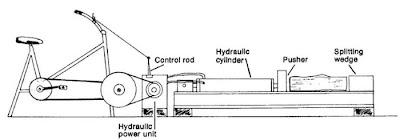pedal energy