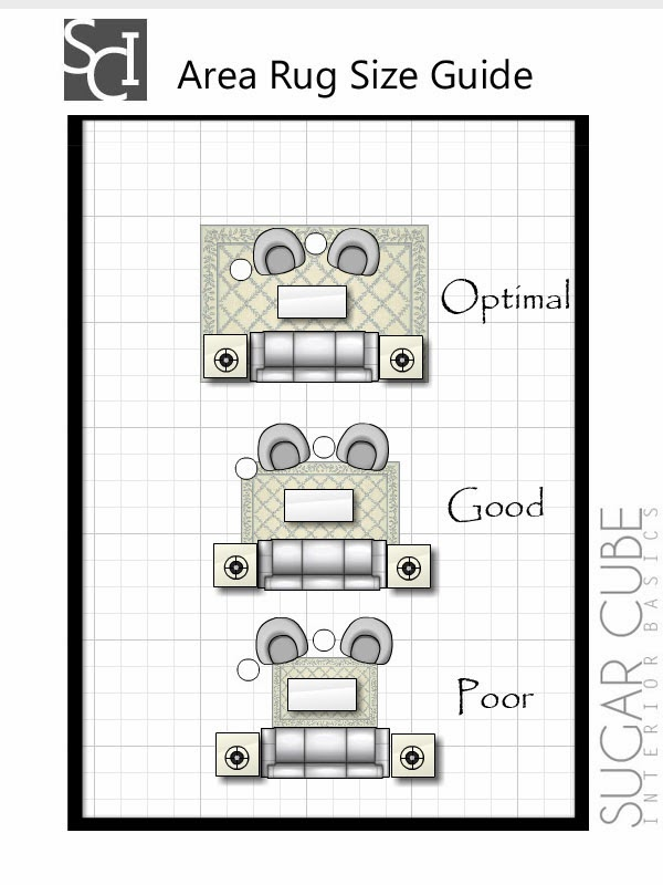 Sugar cube interior basics area rug size guide for the for What size rug for living room
