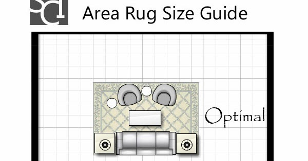 Sugar cube interior basics area rug size guide for the for Area rug size guide