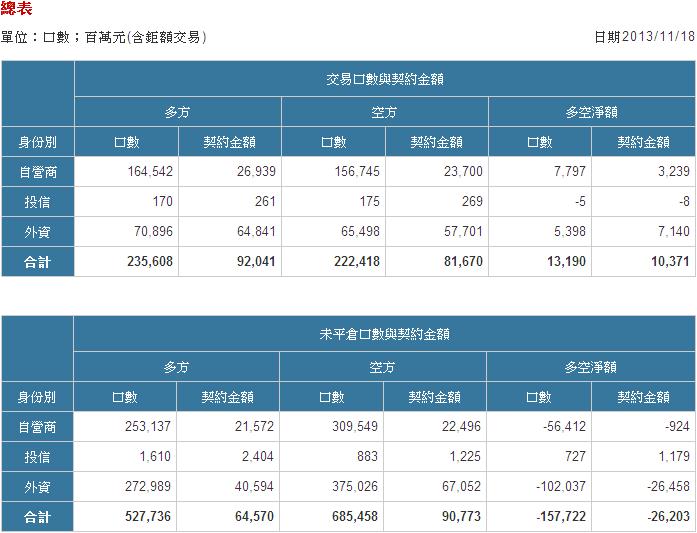 11/18 盤後資訊_03