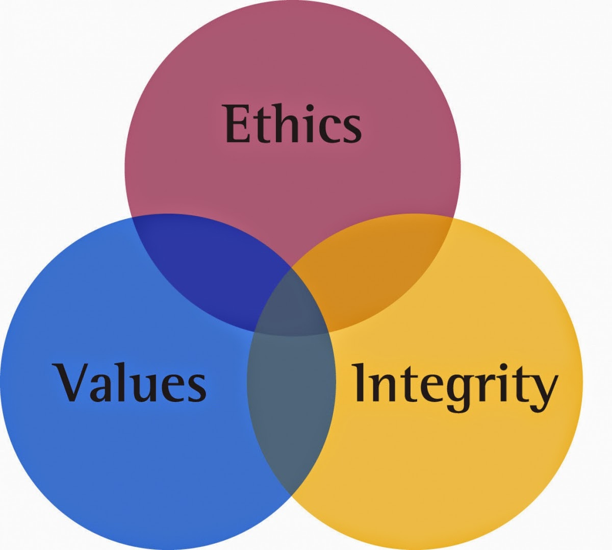 a report on the conflict of integrity Conflicts of interest and commitment conflicts interest commitment 3 reviewing and managing researcher's conflicts of interests office of research integrity ~ 1101 wootton parkway ~ suite 750 ~ rockville md 20852.
