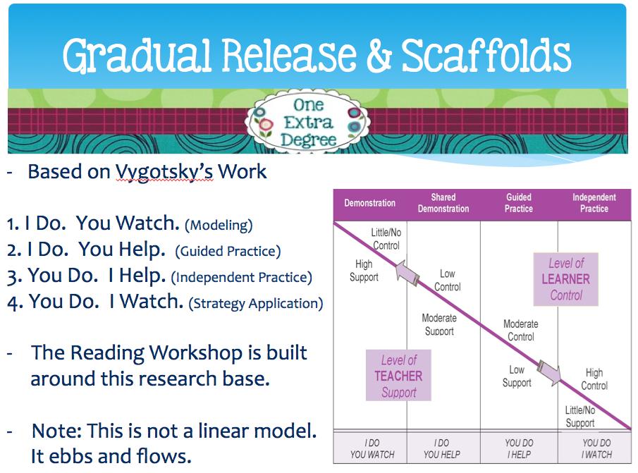 Gradual release model math video - The last ship trailer tv series
