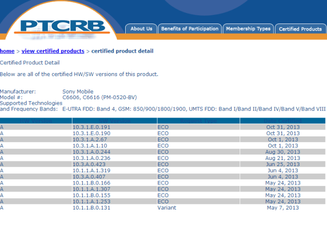 T-Mobile Xperia Z New Firmware Certified