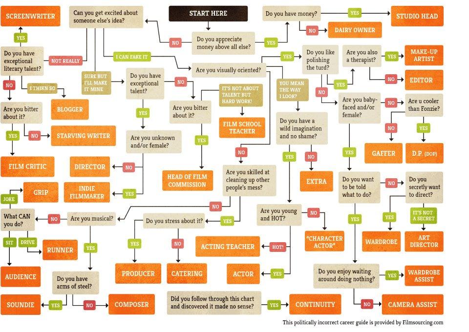 http://3.bp.blogspot.com/-H1VozSCylJw/TyIbdxibZfI/AAAAAAAALMA/Uok8IYy9x3M/s1600/industry-chart.jpg