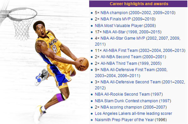 Kobe Bryant Career Highlights and Awards