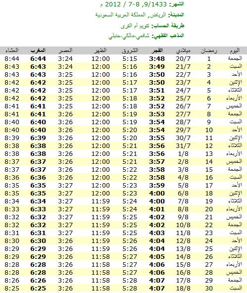 إمساكية رمضان لعام 2012 الموافق  1433 بتوقيت السعودية (الرياض)