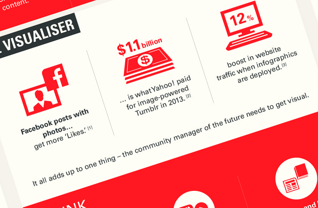 Anatomy Of The Successful Community Manager  - #infographic #socialmedia