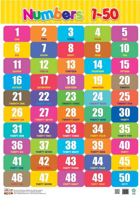 Los números del 1 al 50+ ejercicio online | Tea-Chair