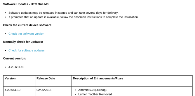 HTC One M8 for Sprint receives Lollipop