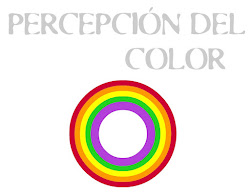 Percepció del color