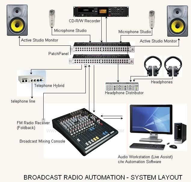 acoustic    audio consultant  u0026 engineers  ace   procedures