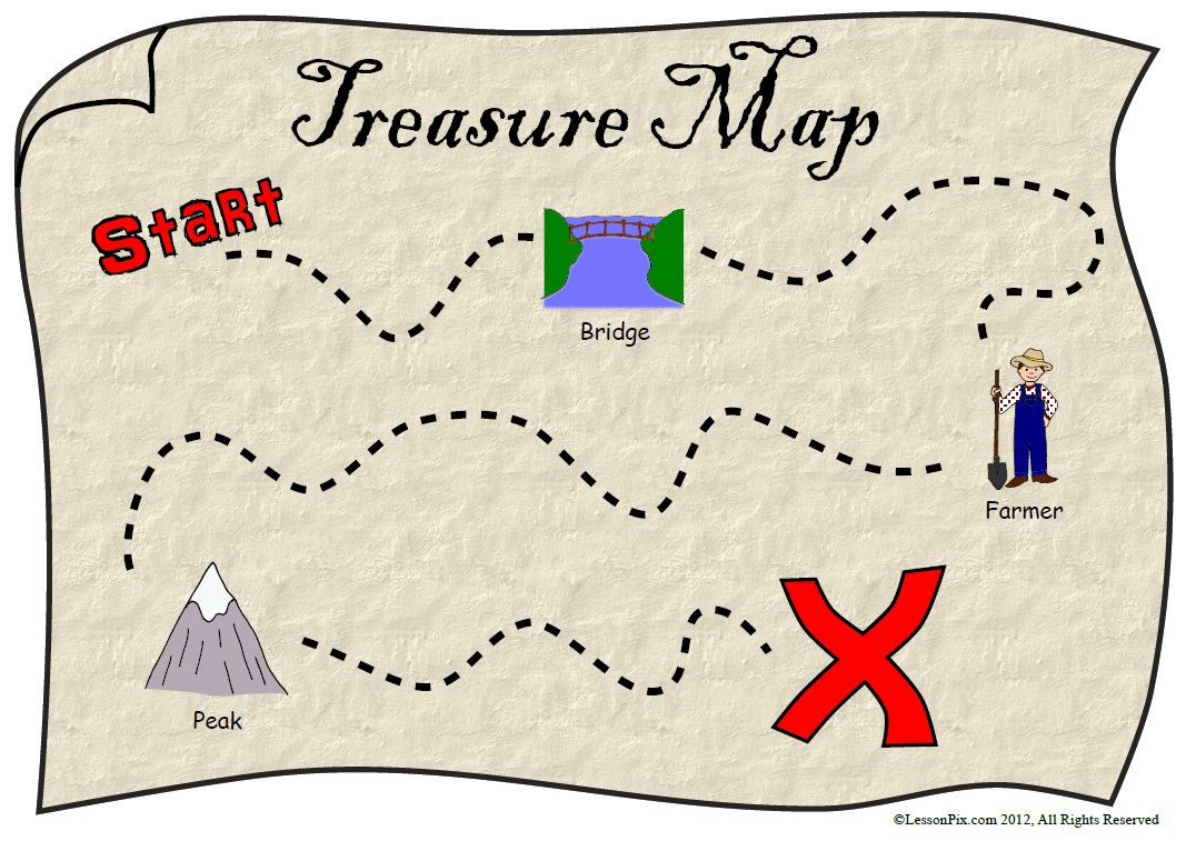 Pirate Map Symbols http://lessonpix.blogspot.com/2012/09/talk-like-pirate-day-in-school-therapy.html