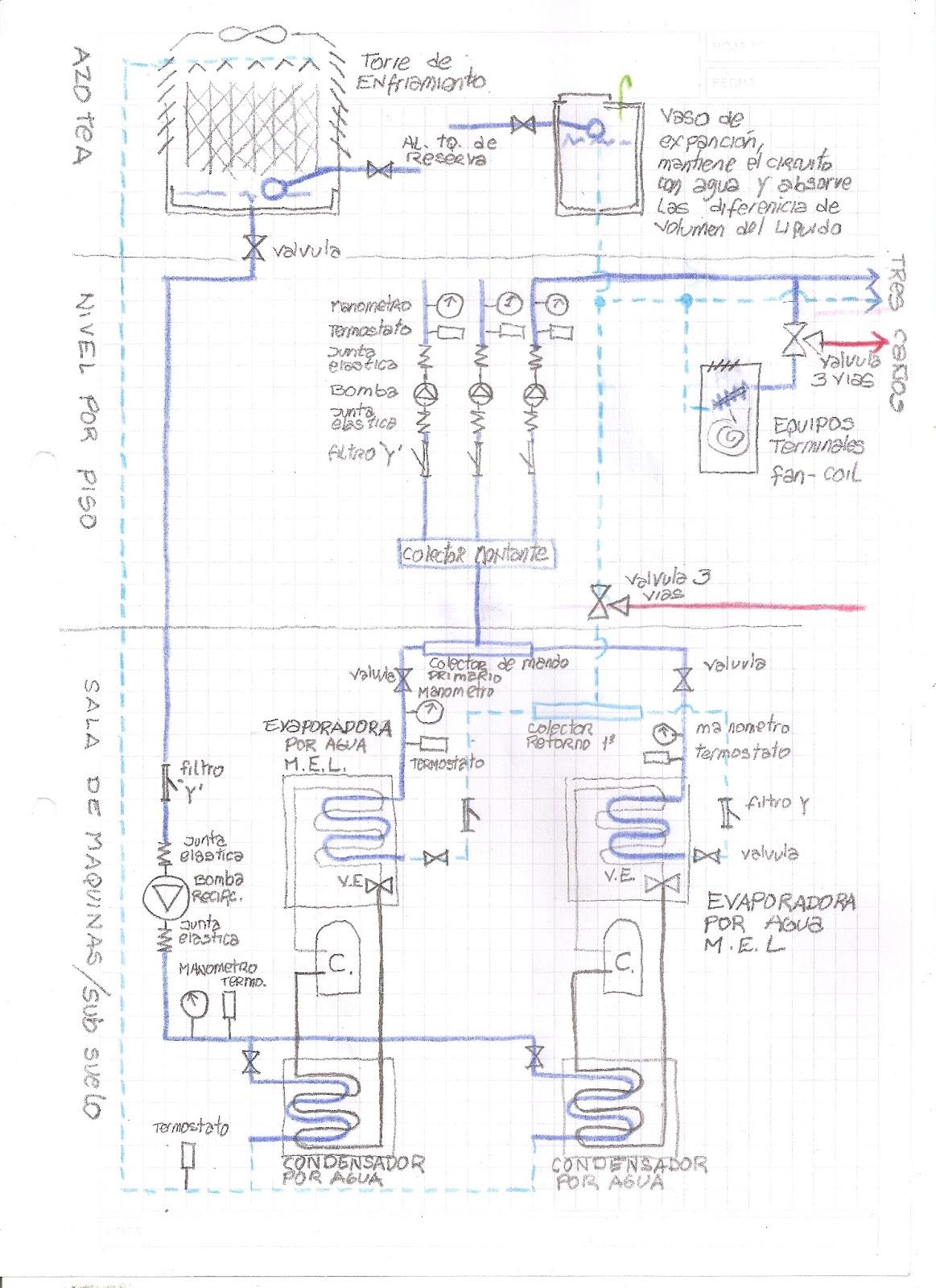 Circuito Hidraulico Mixto : Acondicionamiento termico en la arquitectura: distribuciÓn del agua