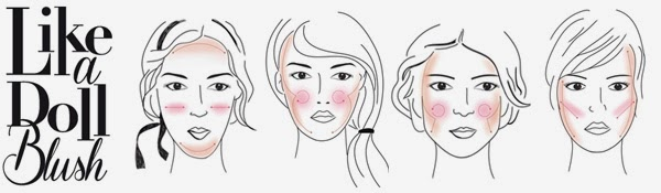 http://www.pupastyle.it/eng/make-up-secrets-eng/2013/06/how-to-apply-blush-like-a-doll/