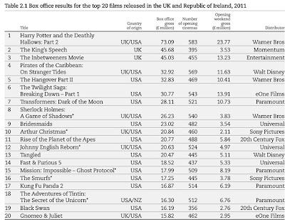 weakness of quantitative research