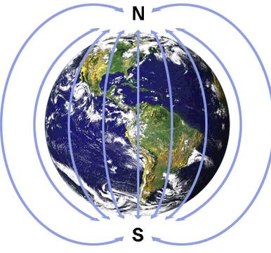 Magnetosfera terrestre e polo sul e norte magnetico, escudo magnetico