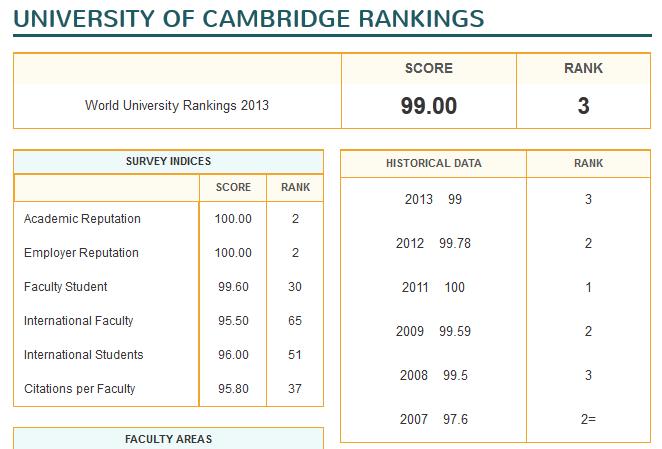 Cambridge University Intellectual Property Policy