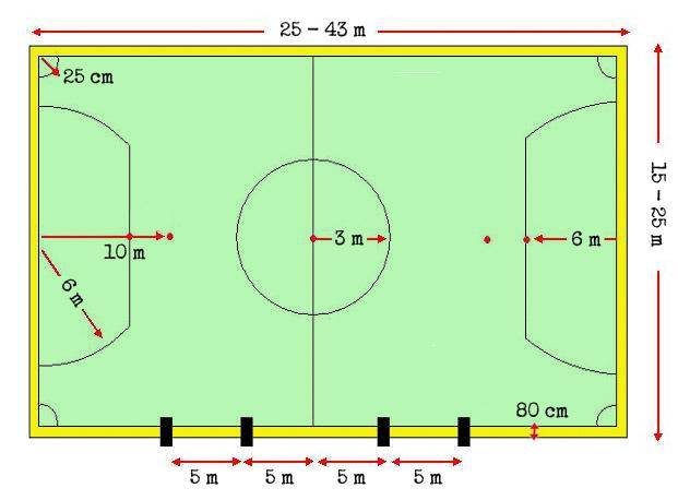 Gambar Lapangan Sepak Bola Beserta Dengan Ukurannya /page/2
