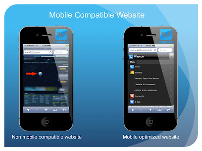 GinWiz: Create Mobile Version Of Website