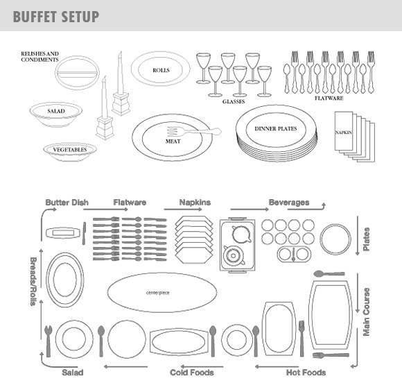 Dr sous guide to table place setting and dining for Table place setting