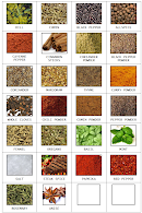 Spice jar labels and template to print free 2