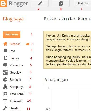 penyedia blog