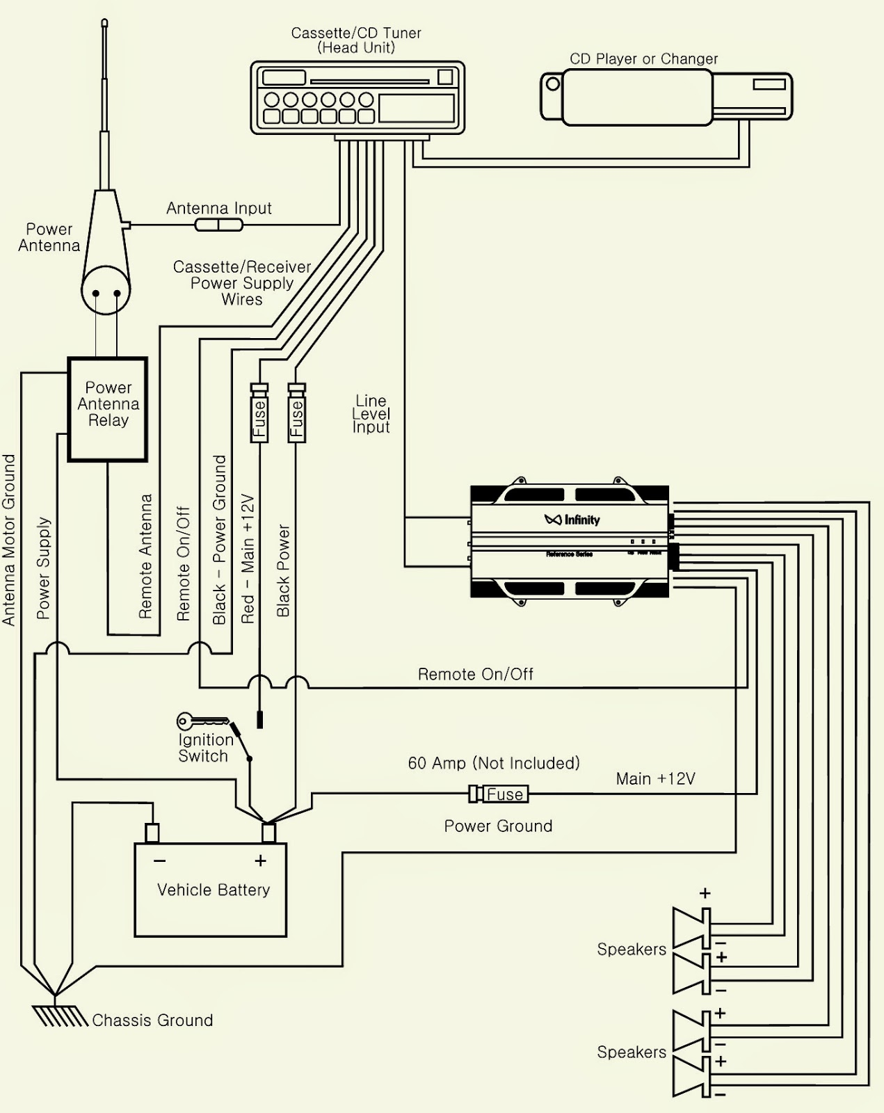 infinity a a channel power amplifier wiring diagram no