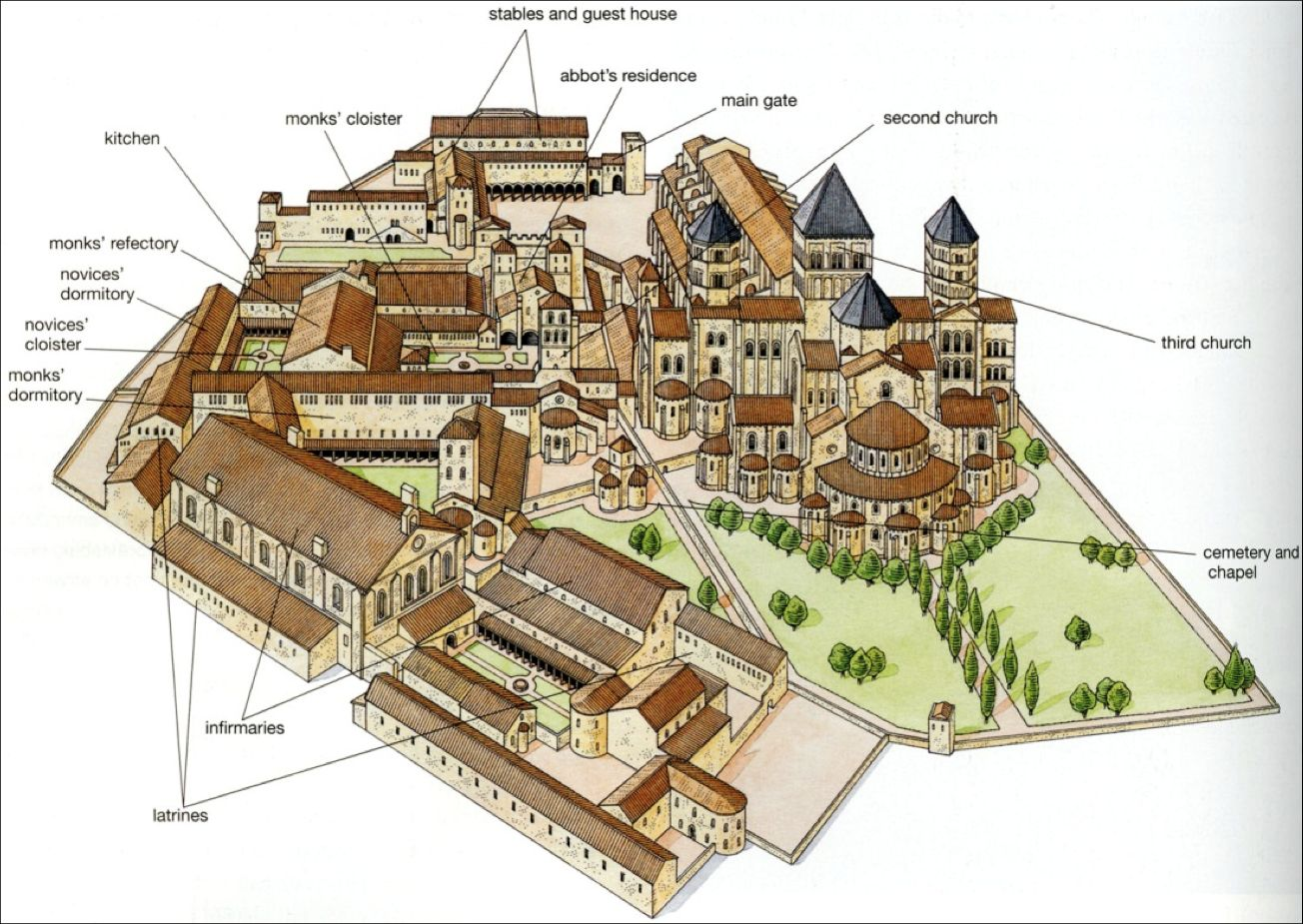 How To Build A Medieval Castle Contest moreover Castle Architecture Diagram in addition Harlech additionally Parks further Plate 4. on medieval castle floor plans