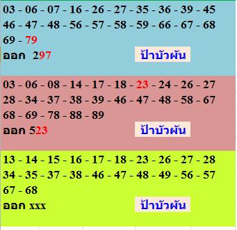 Thai Lotto VIP Tips | Thai Lotto 3up Pair 01-06-2014